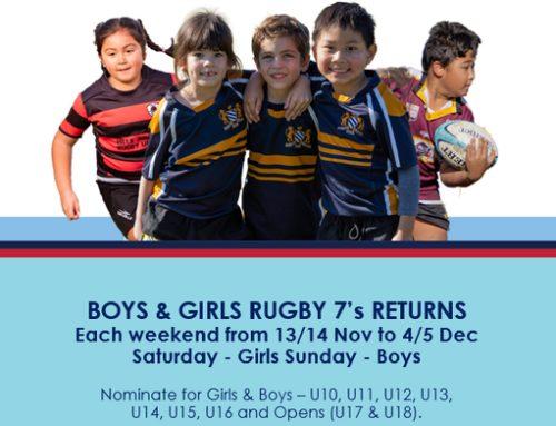 SJRU 7's Rugby is back…